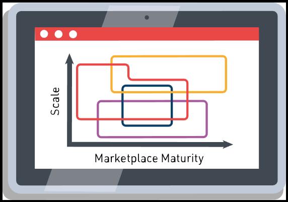 Marketplace Suite Spot Scale